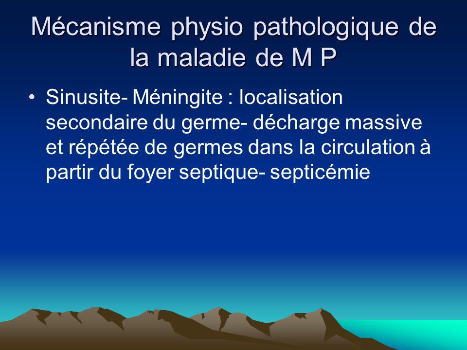 Mécanisme physio pathologique de la maladie de M P