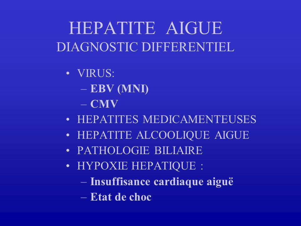 HEPATITE AIGUE DIAGNOSTIC DIFFERENTIEL