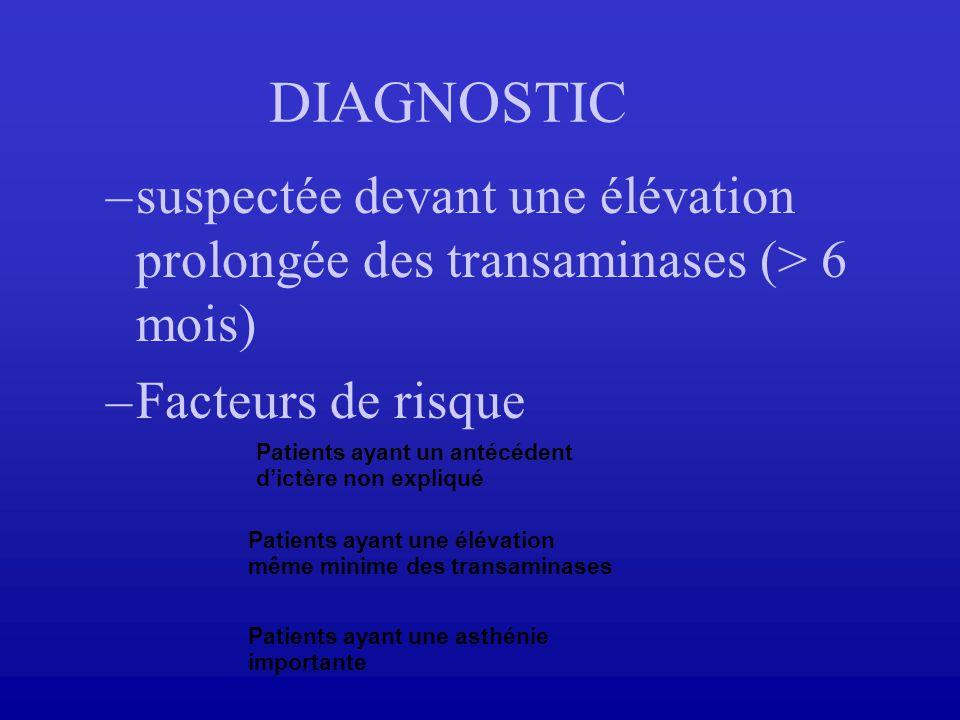 DIAGNOSTIC suspectée devant une élévation prolongée des transaminases (> 6 mois) Facteurs de risque.