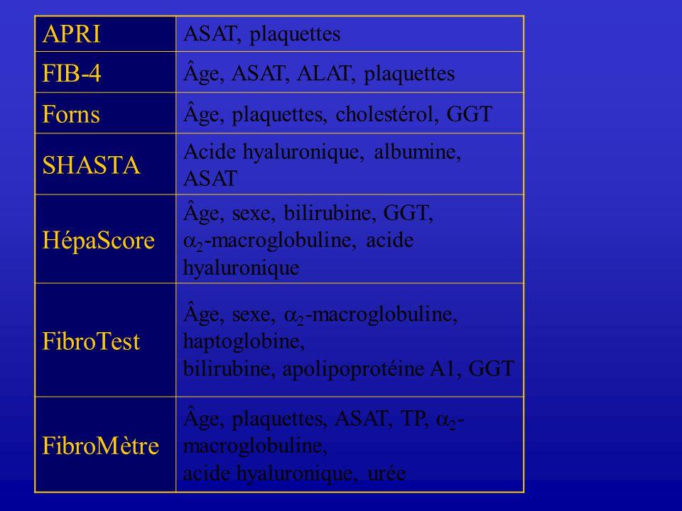 APRI FIB-4 Forns SHASTA HépaScore FibroTest FibroMètre