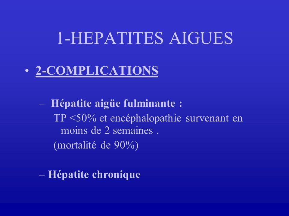 1-HEPATITES AIGUES 2-COMPLICATIONS Hépatite aigüe fulminante :