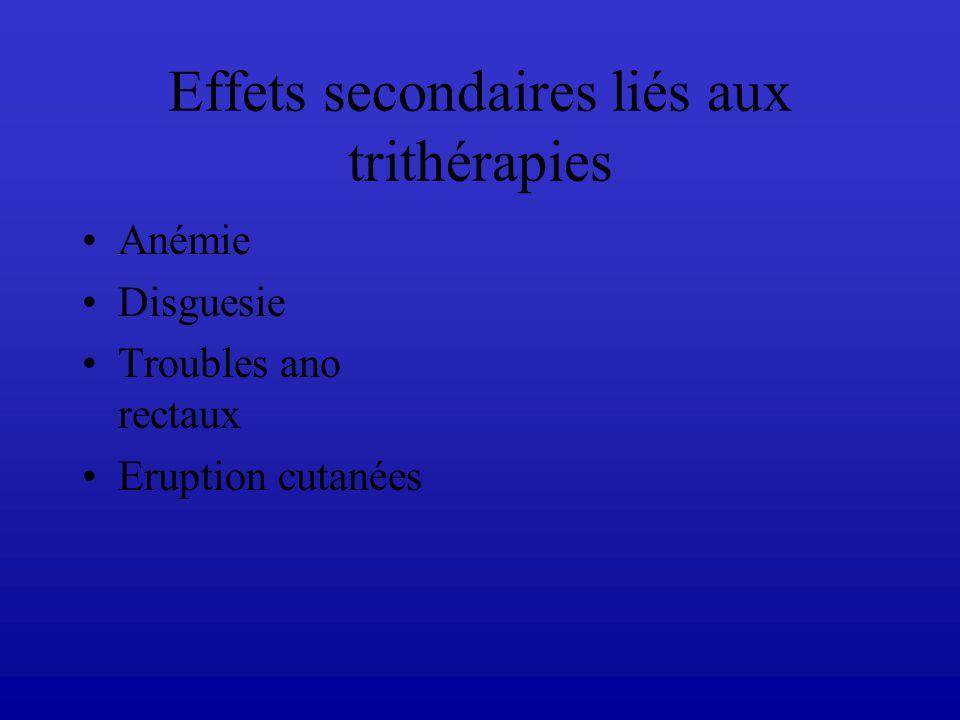 Effets secondaires liés aux trithérapies