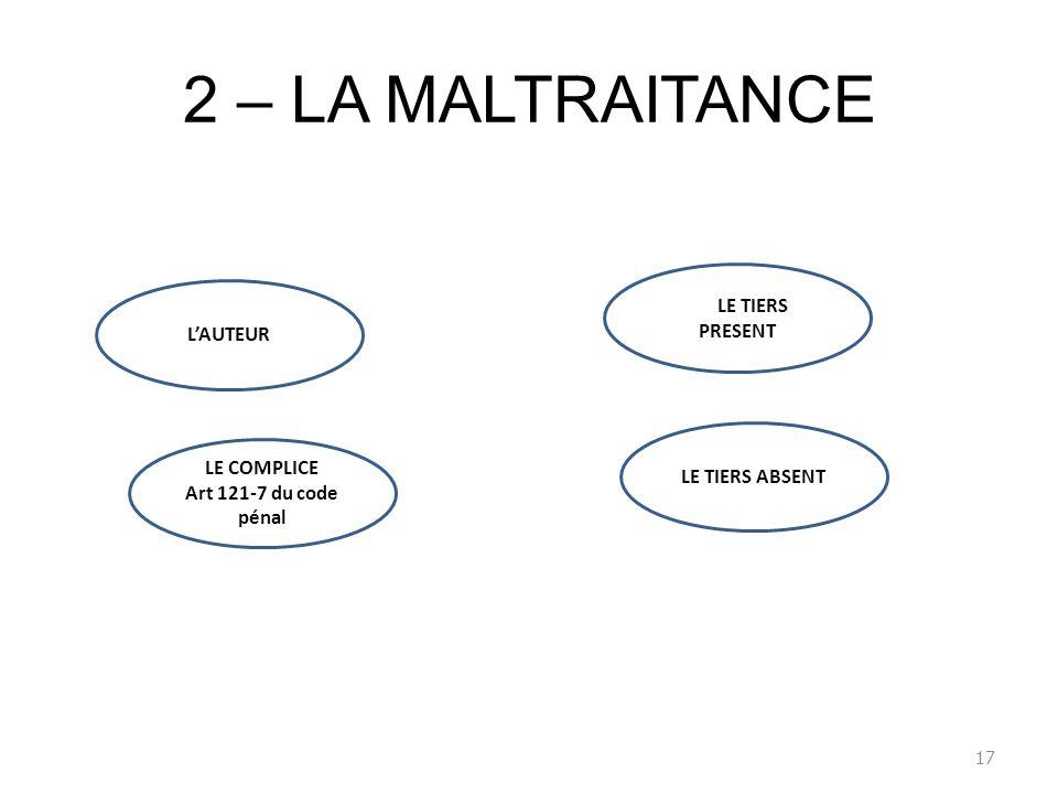 2 – LA MALTRAITANCE Rle LE TIERS PRESENT L'AUTEUR LE TIERS ABSENT