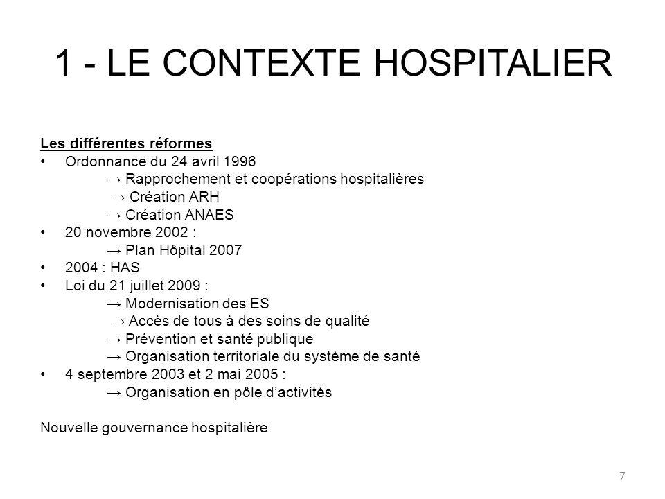 1 - LE CONTEXTE HOSPITALIER