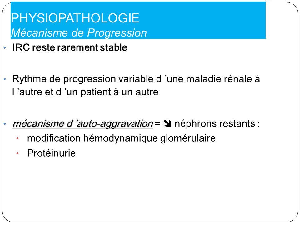 PHYSIOPATHOLOGIE Mécanisme de Progression