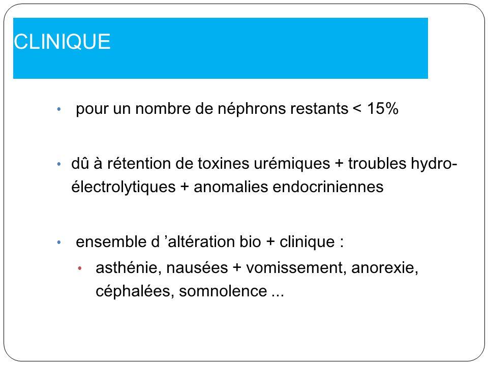 CLINIQUE pour un nombre de néphrons restants < 15%