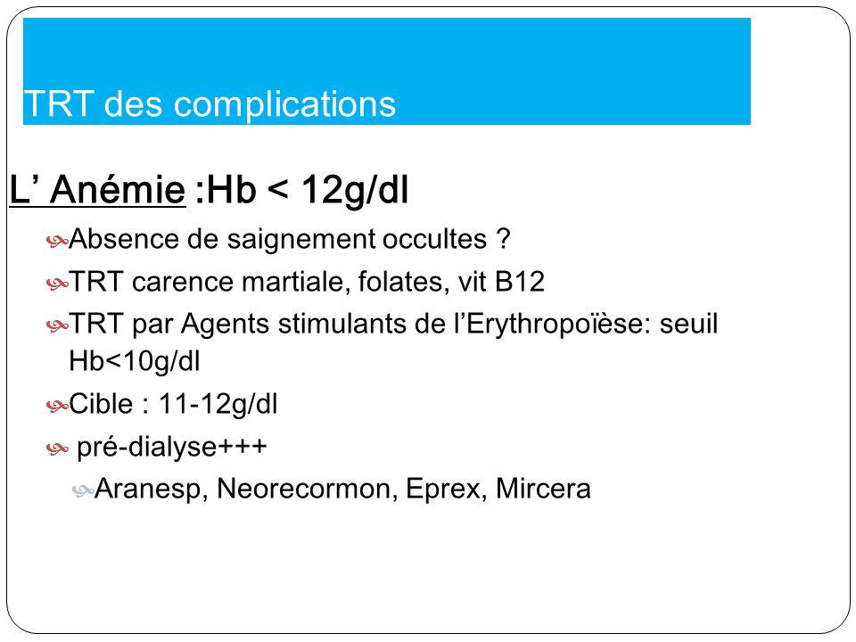 L' Anémie :Hb < 12g/dl TRT des complications