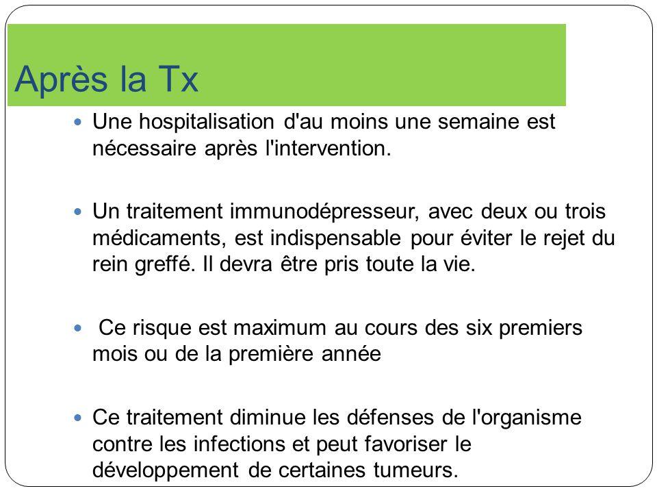 Après la Tx Une hospitalisation d au moins une semaine est nécessaire après l intervention.