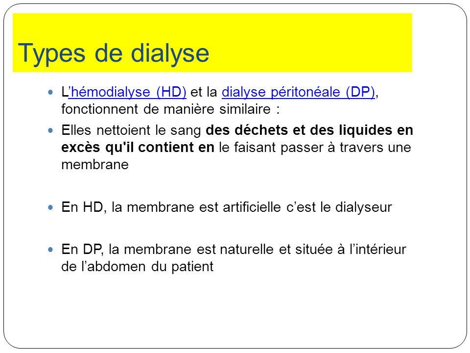 Types de dialyse L'hémodialyse (HD) et la dialyse péritonéale (DP), fonctionnent de manière similaire :