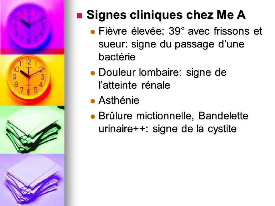Signes cliniques chez Me A