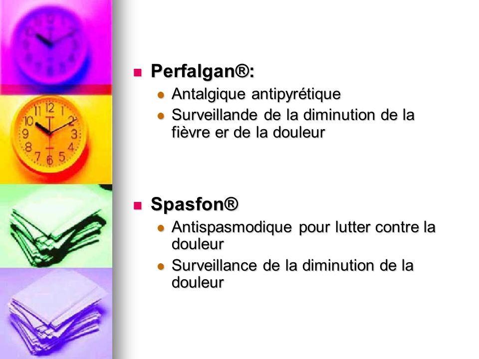 Perfalgan®: Spasfon® Antalgique antipyrétique