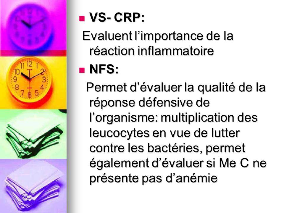 VS- CRP: Evaluent l'importance de la réaction inflammatoire. NFS: