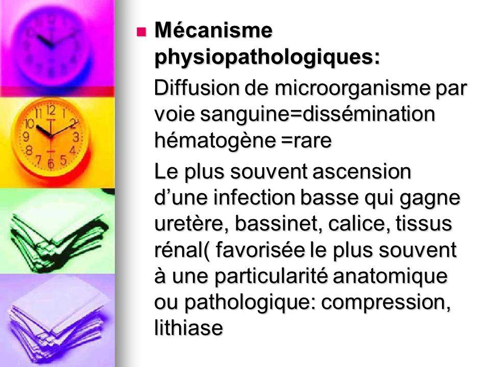 Mécanisme physiopathologiques:
