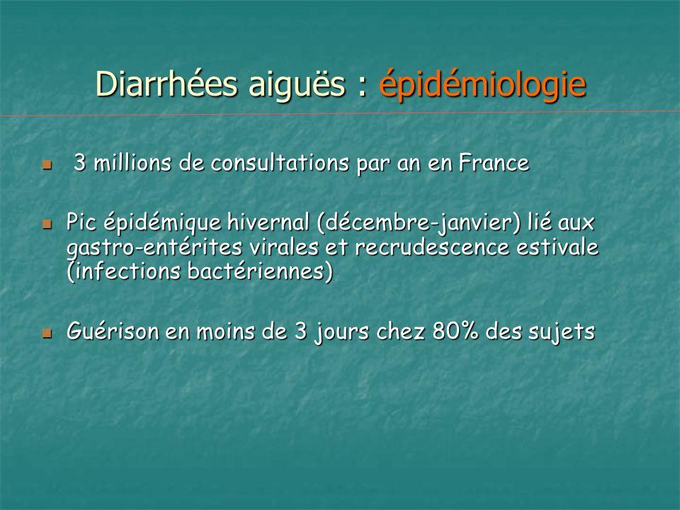 Diarrhées aiguës : épidémiologie