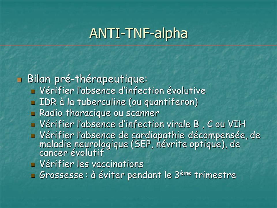 ANTI-TNF-alpha Bilan pré-thérapeutique: