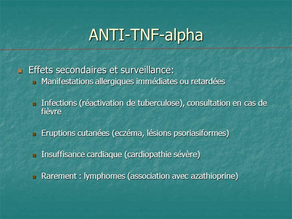 ANTI-TNF-alpha Effets secondaires et surveillance: