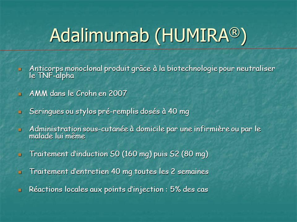 Adalimumab (HUMIRA®) Anticorps monoclonal produit grâce à la biotechnologie pour neutraliser le TNF-alpha.
