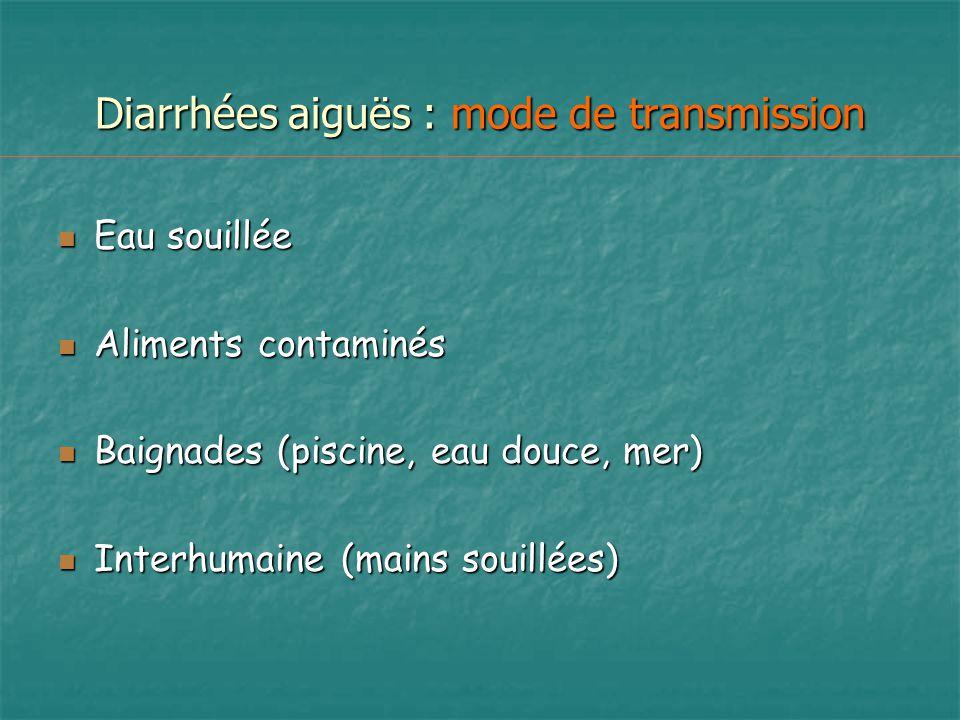 Diarrhées aiguës : mode de transmission
