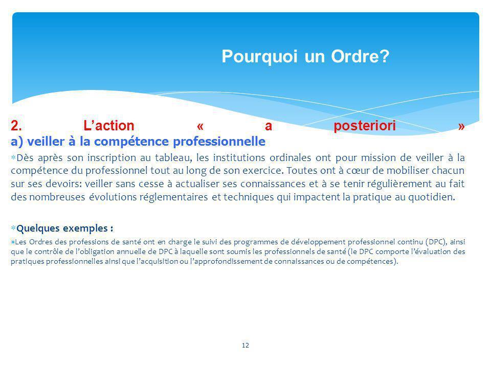 Pourquoi un Ordre 2. L'action « a posteriori » a) veiller à la compétence professionnelle.