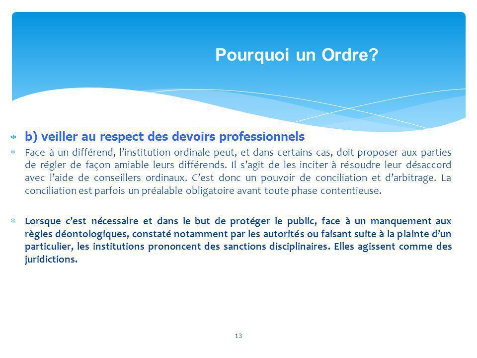 Pourquoi un Ordre b) veiller au respect des devoirs professionnels