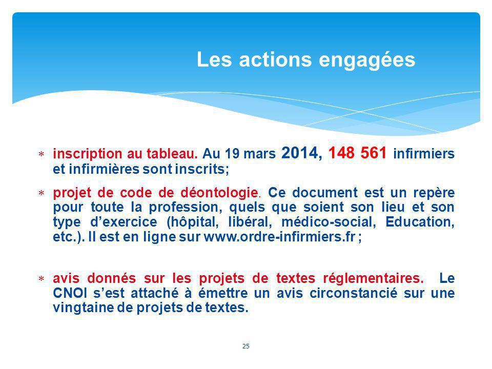 Les actions engagées inscription au tableau. Au 19 mars 2014, 148 561 infirmiers et infirmières sont inscrits;