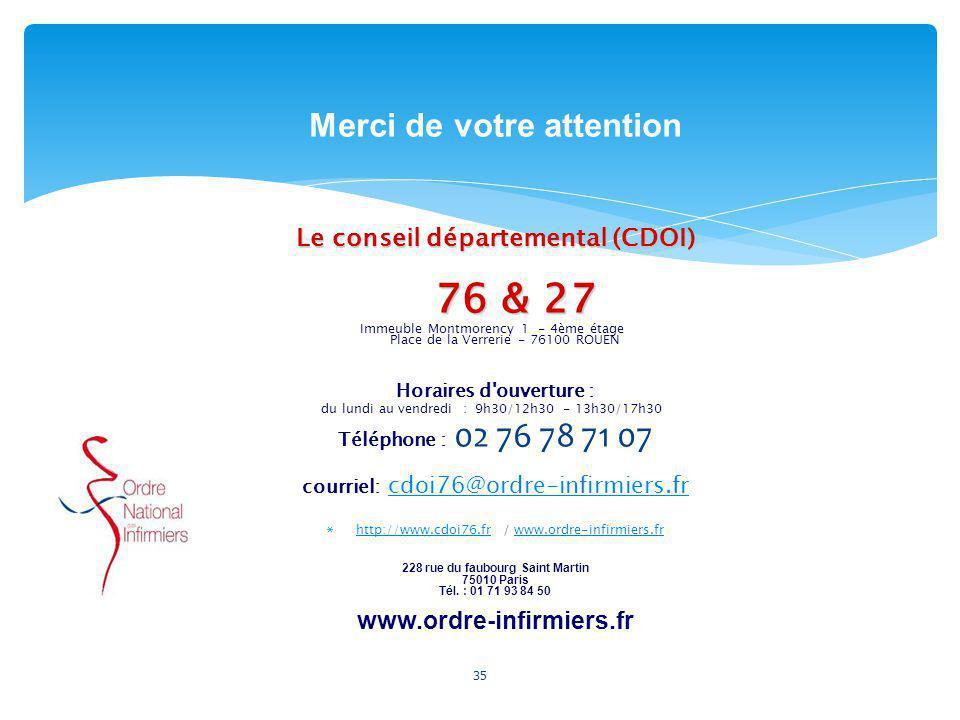 76 & 27 Merci de votre attention Le conseil départemental (CDOI)