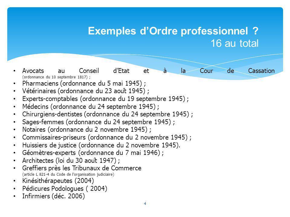 Exemples d'Ordre professionnel 16 au total