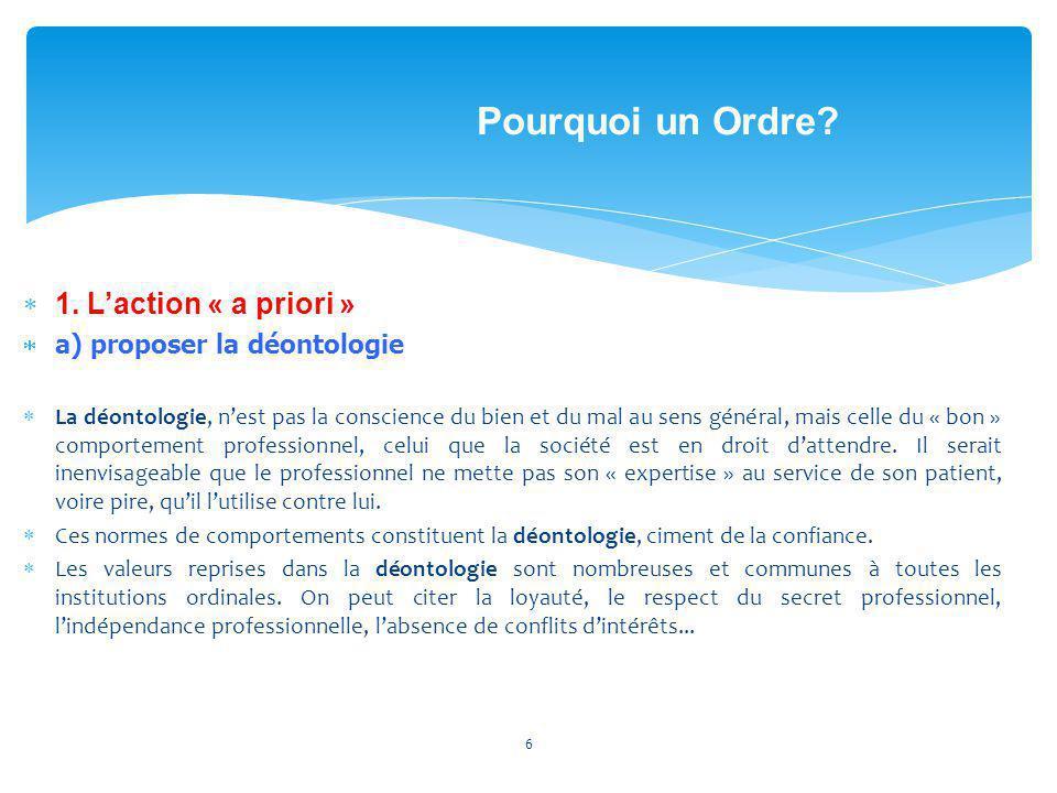 Pourquoi un Ordre 1. L'action « a priori »