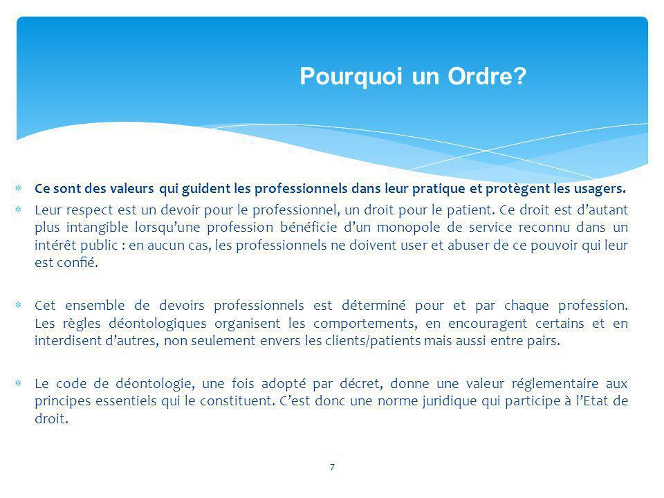 Pourquoi un Ordre Ce sont des valeurs qui guident les professionnels dans leur pratique et protègent les usagers.