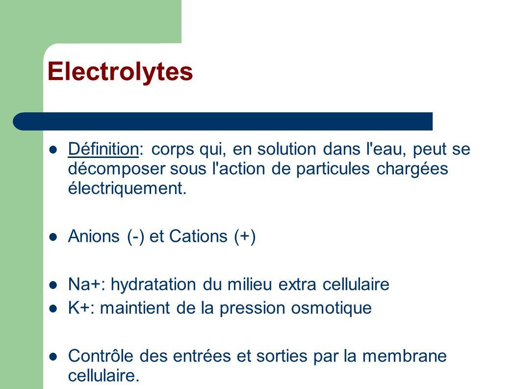 Electrolytes Définition: corps qui, en solution dans l eau, peut se décomposer sous l action de particules chargées électriquement.