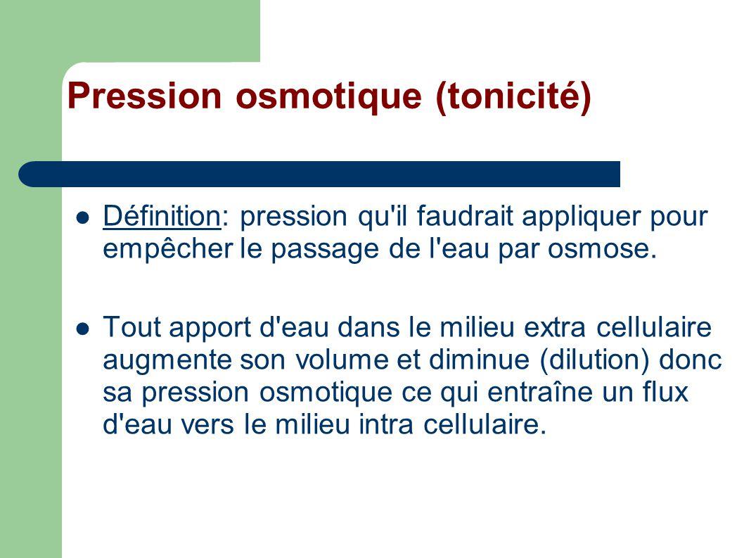 Pression osmotique (tonicité)