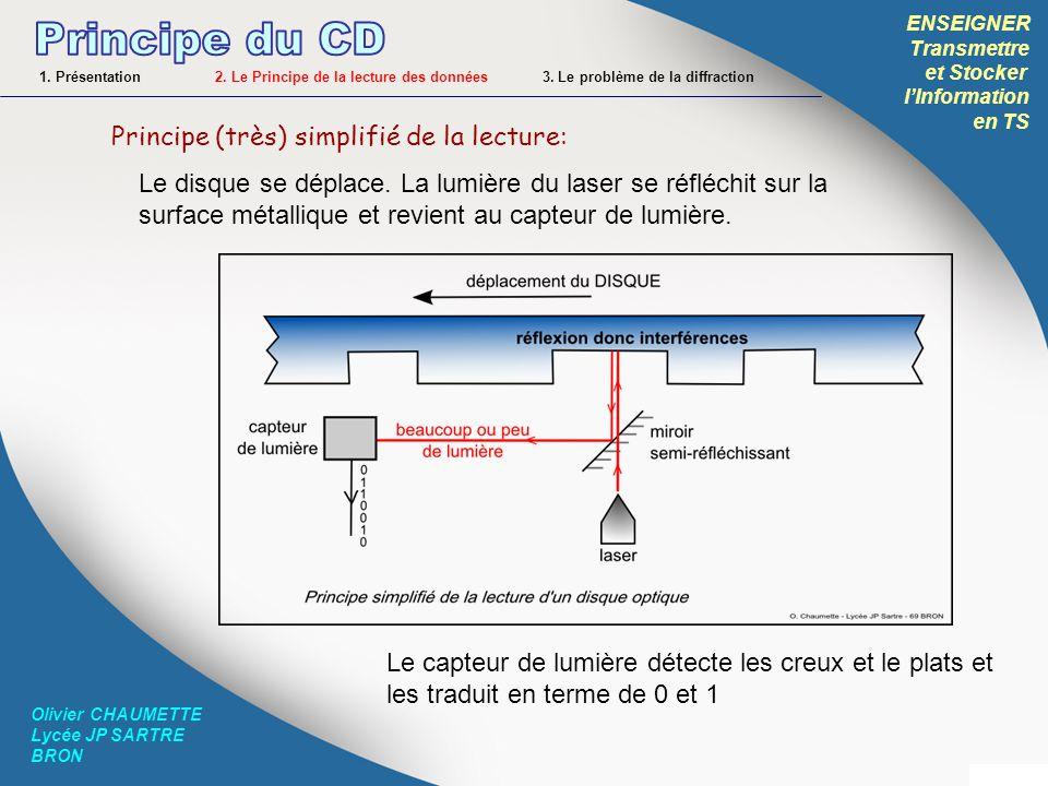 Principe du CD Principe (très) simplifié de la lecture: