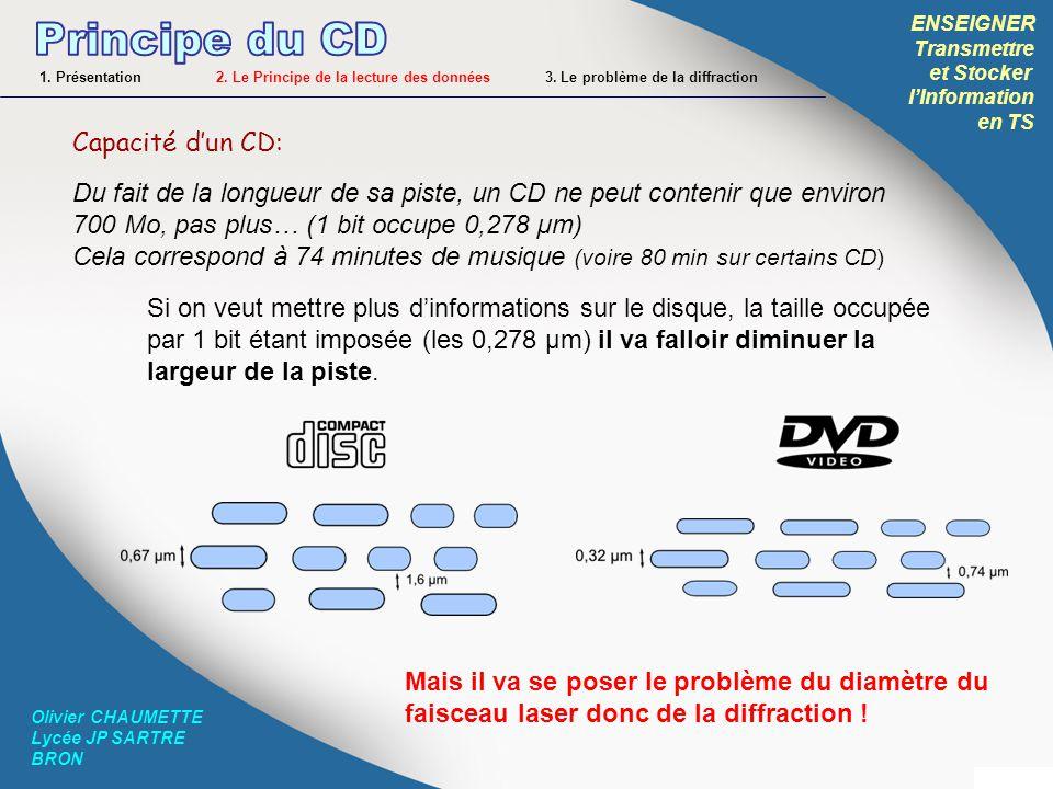Principe du CD Capacité d'un CD: