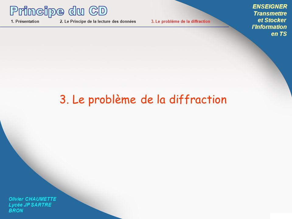 Principe du CD 3. Le problème de la diffraction ENSEIGNER Transmettre