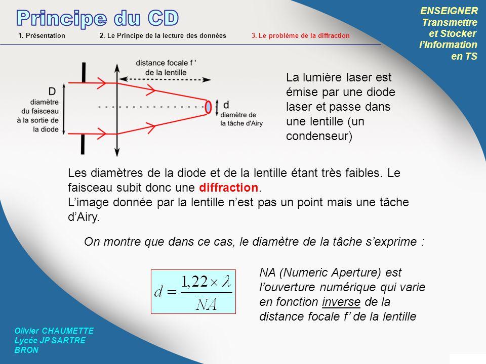 ENSEIGNER Transmettre. et Stocker. l'Information. en TS. Principe du CD.
