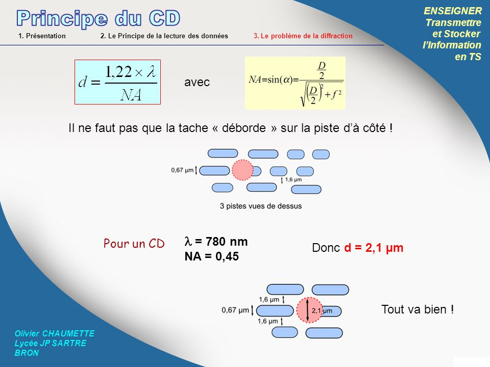 Principe du CD l = 780 nm avec