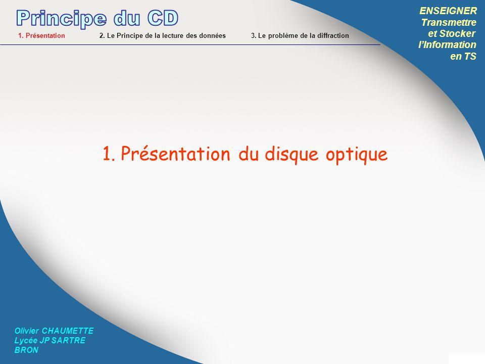 Principe du CD 1. Présentation du disque optique ENSEIGNER Transmettre