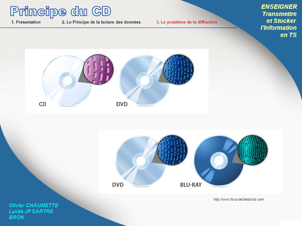 Principe du CD ENSEIGNER Transmettre et Stocker l'Information en TS