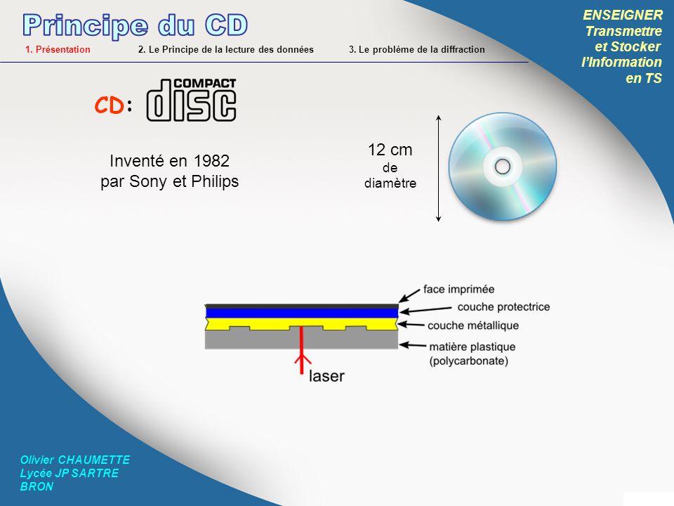 Principe du CD CD: 12 cm Inventé en 1982 par Sony et Philips ENSEIGNER