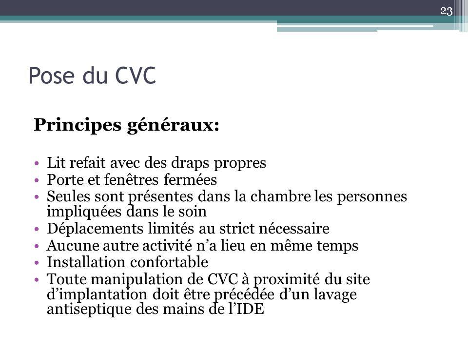 Pose du CVC Principes généraux: Lit refait avec des draps propres