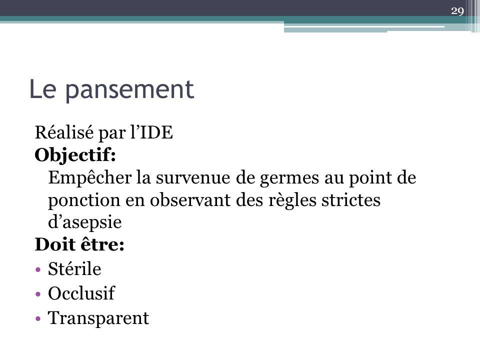 Le pansement Réalisé par l'IDE Objectif: