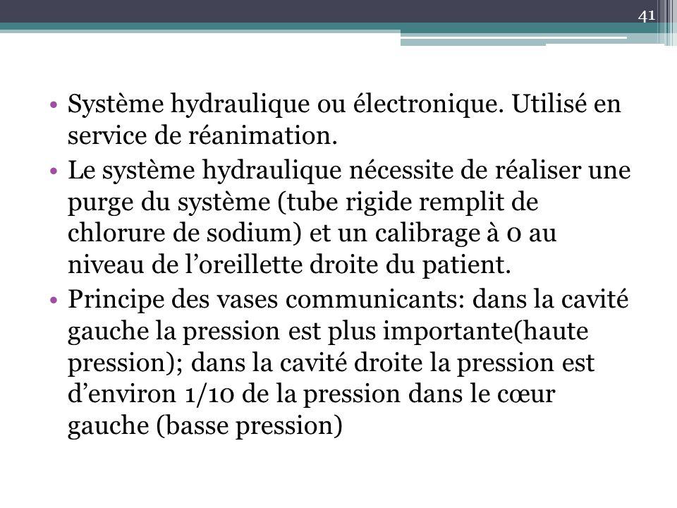 Système hydraulique ou électronique. Utilisé en service de réanimation.