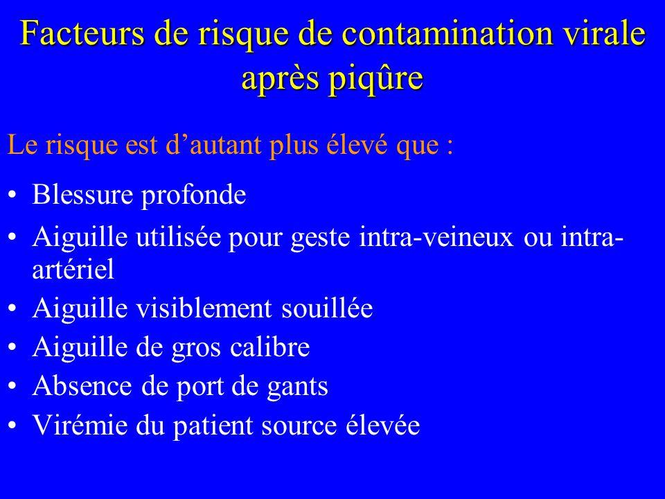 Facteurs de risque de contamination virale après piqûre