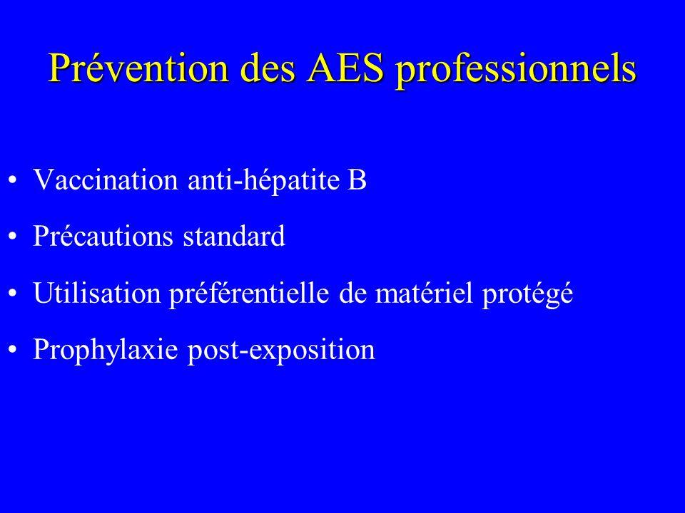 Prévention des AES professionnels