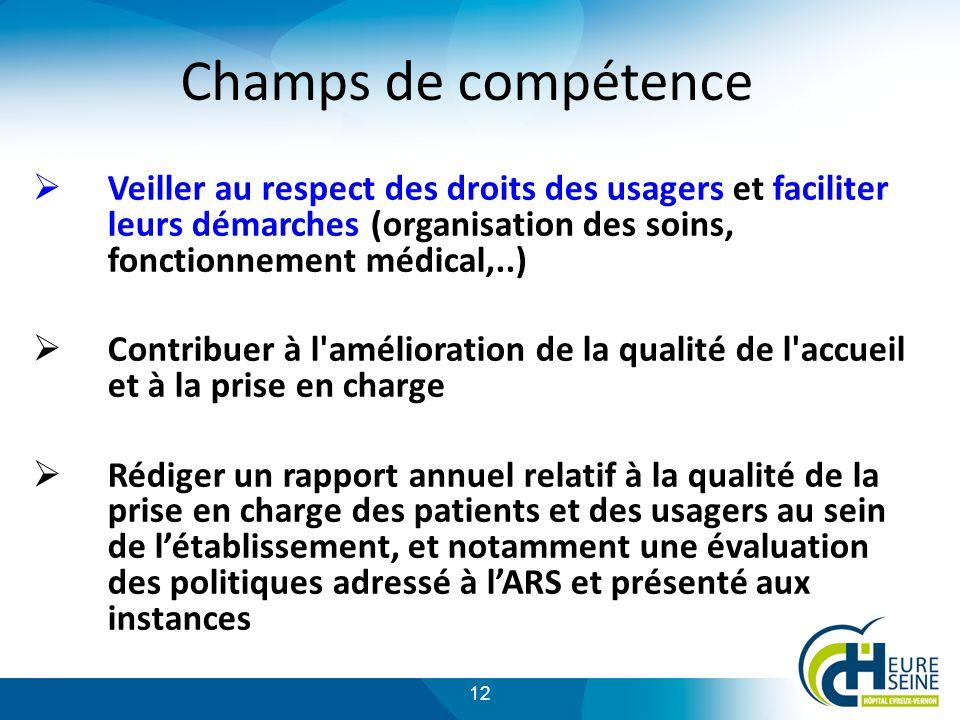 Champs de compétence Veiller au respect des droits des usagers et faciliter leurs démarches (organisation des soins, fonctionnement médical,..)