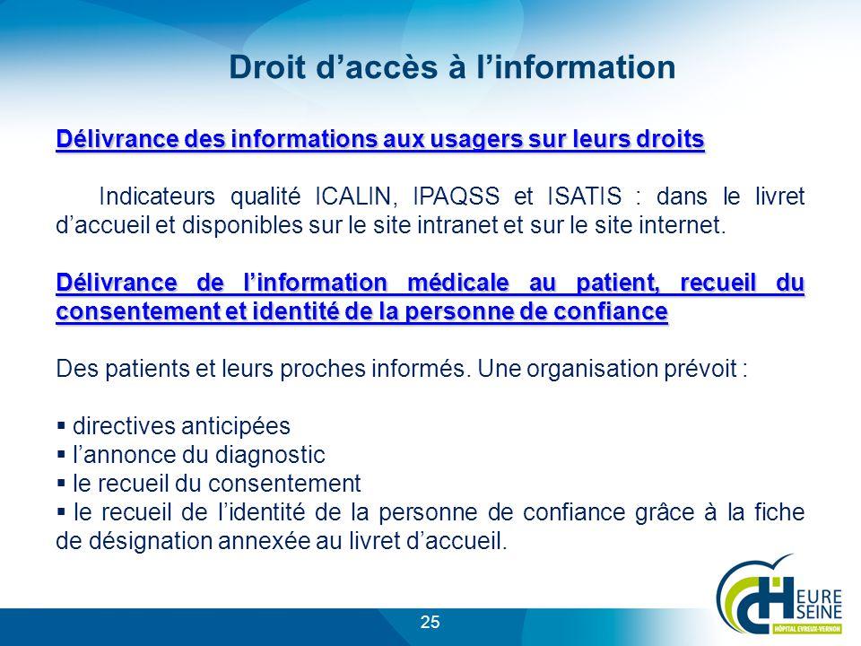 Droit d'accès à l'information