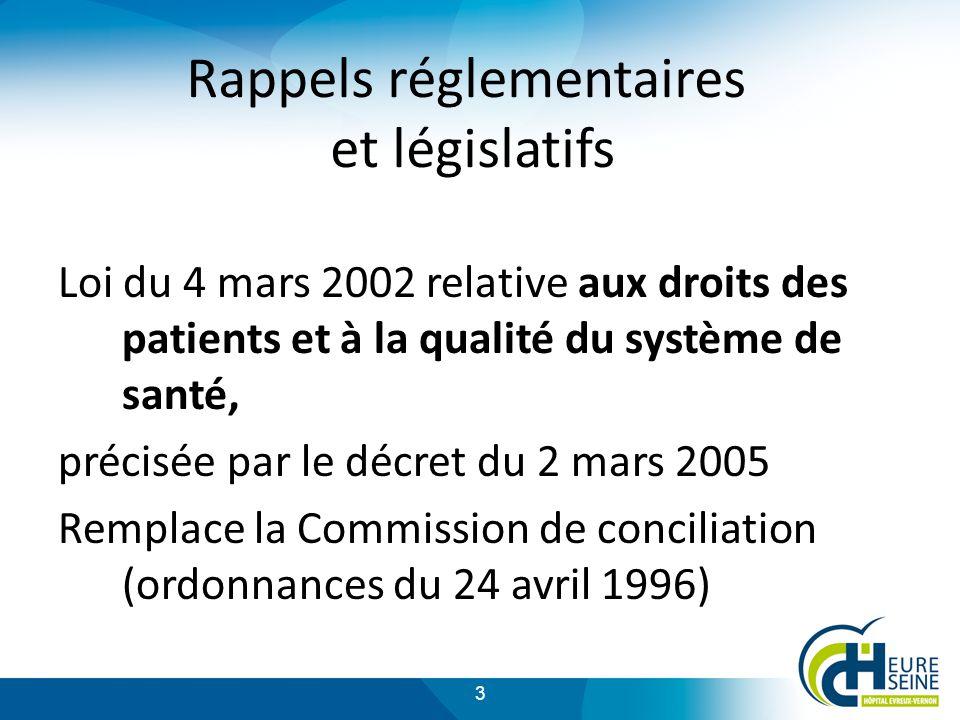 Rappels réglementaires et législatifs