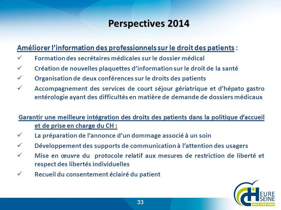 Perspectives 2014 Améliorer l'information des professionnels sur le droit des patients : Formation des secrétaires médicales sur le dossier médical.