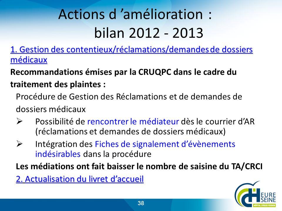 Actions d 'amélioration : bilan 2012 - 2013