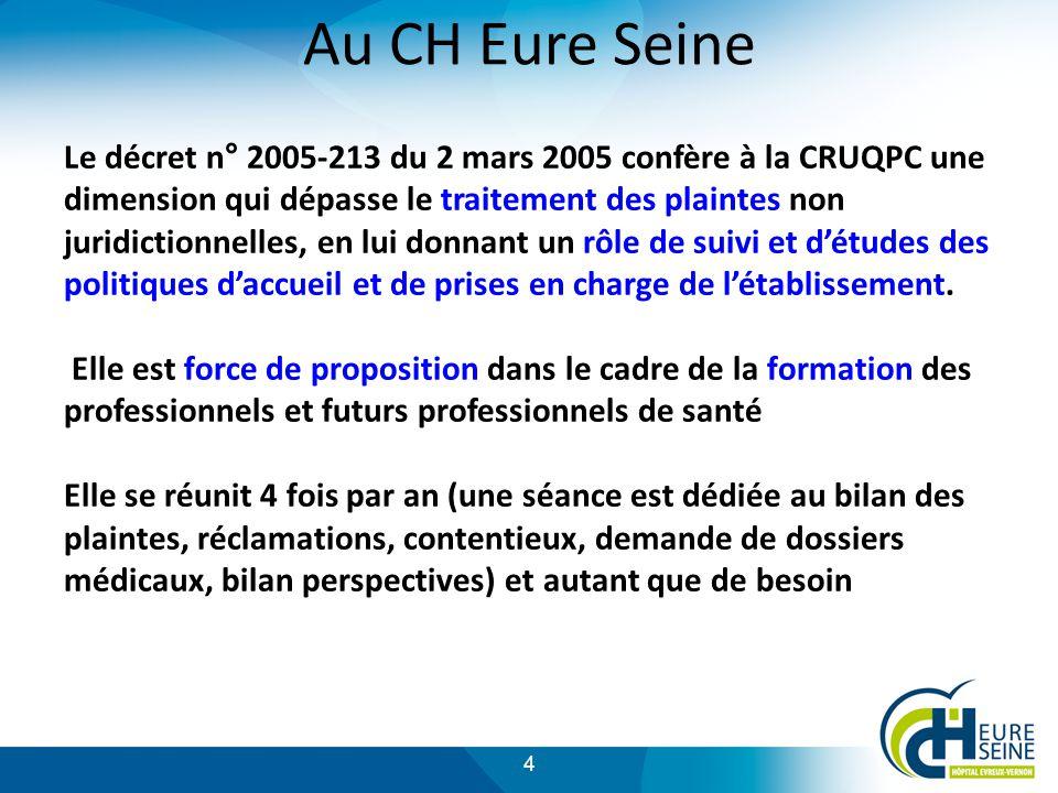 Au CH Eure Seine Le décret n° 2005-213 du 2 mars 2005 confère à la CRUQPC une. dimension qui dépasse le traitement des plaintes non.